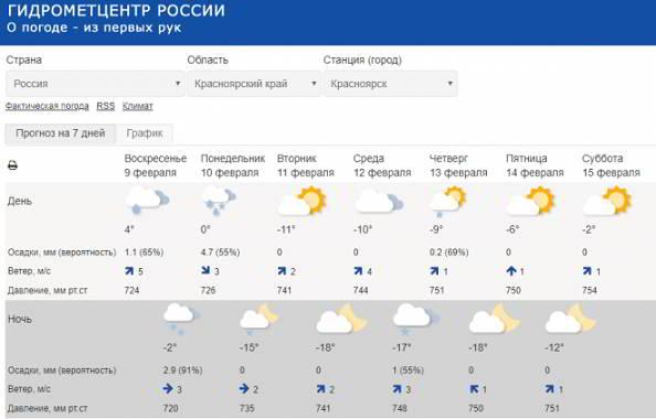 Красноярцам о погоде на предстоящей неделе